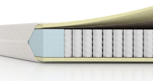 Pocketvering Matras 180x220 cm