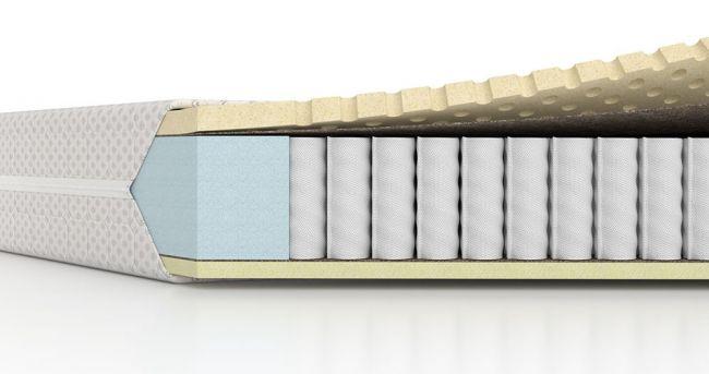 Latex Matras 80x210 cm