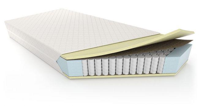 Pocketvering Matras 100x190 cm